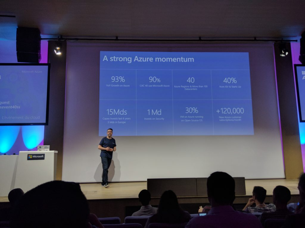 Numbers about the strong Azure momentum